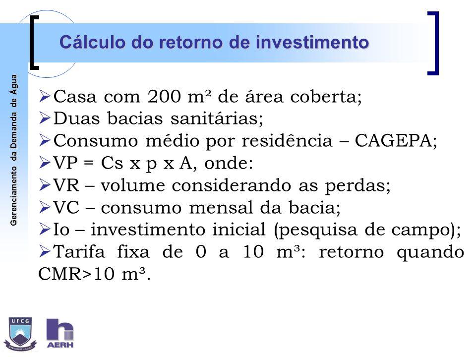 Cálculo do retorno de investimento