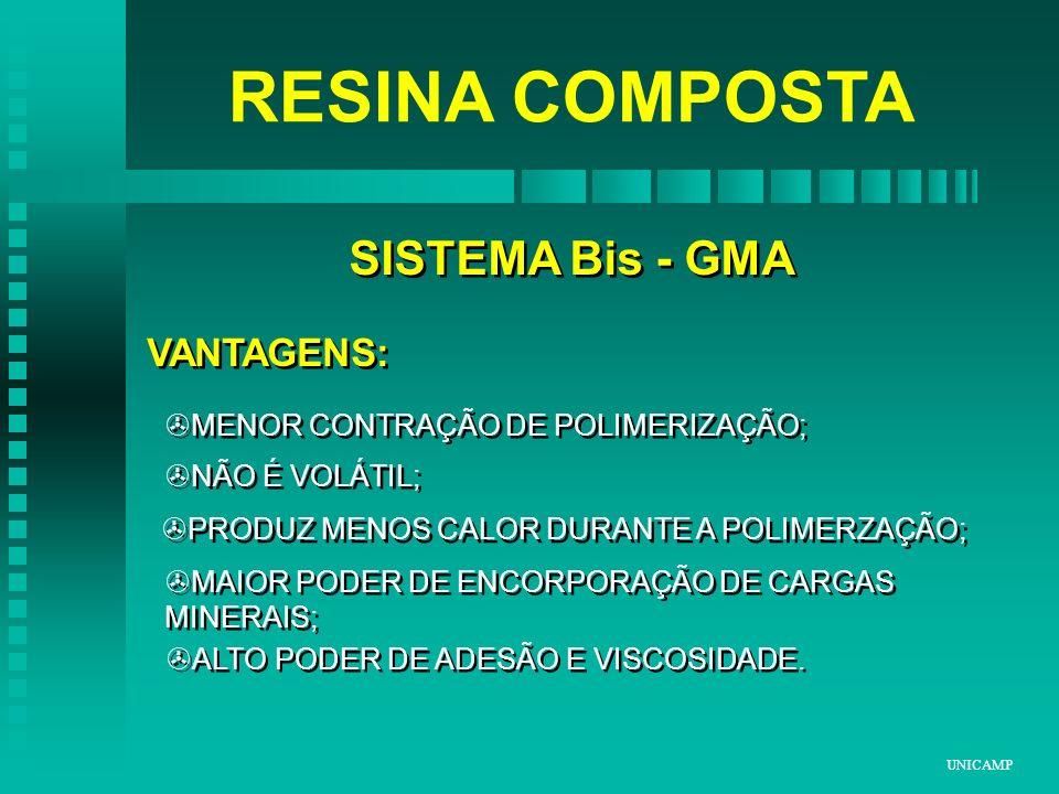 RESINA COMPOSTA SISTEMA Bis - GMA VANTAGENS: