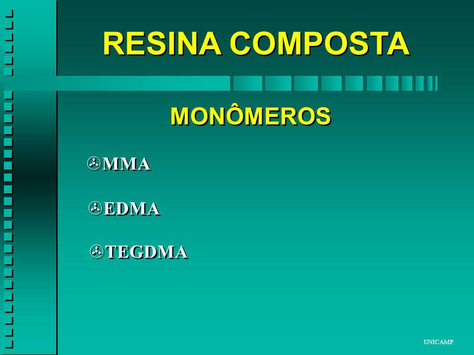 RESINA COMPOSTA MONÔMEROS MMA EDMA TEGDMA