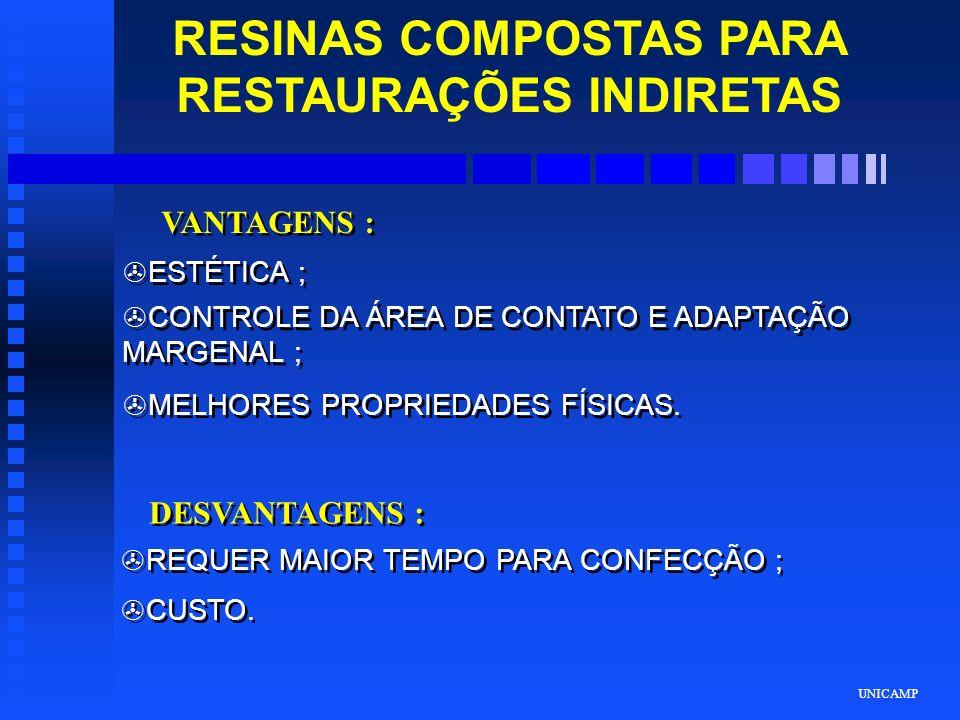 RESINAS COMPOSTAS PARA RESTAURAÇÕES INDIRETAS
