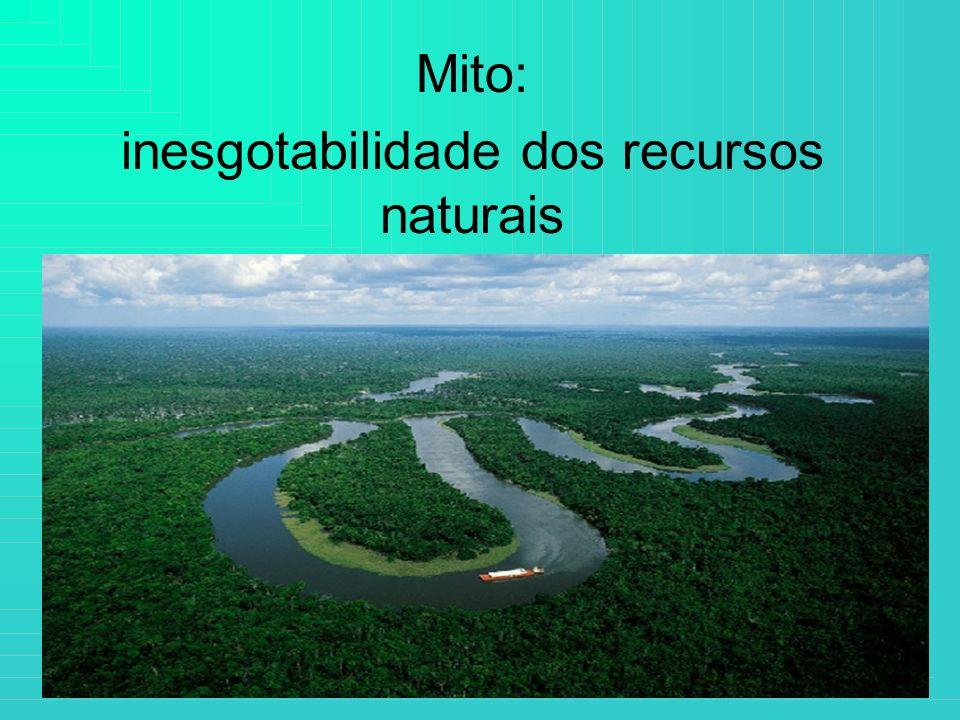 Mito: inesgotabilidade dos recursos naturais