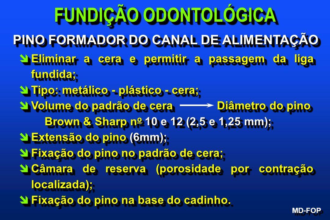 FUNDIÇÃO ODONTOLÓGICA PINO FORMADOR DO CANAL DE ALIMENTAÇÃO