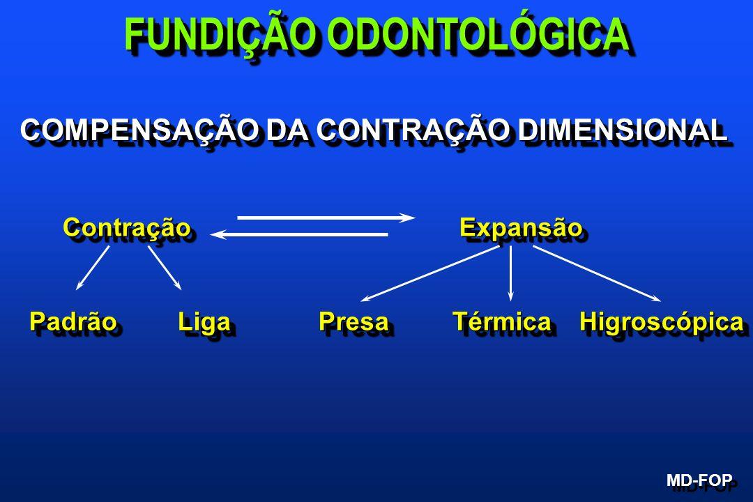 FUNDIÇÃO ODONTOLÓGICA COMPENSAÇÃO DA CONTRAÇÃO DIMENSIONAL