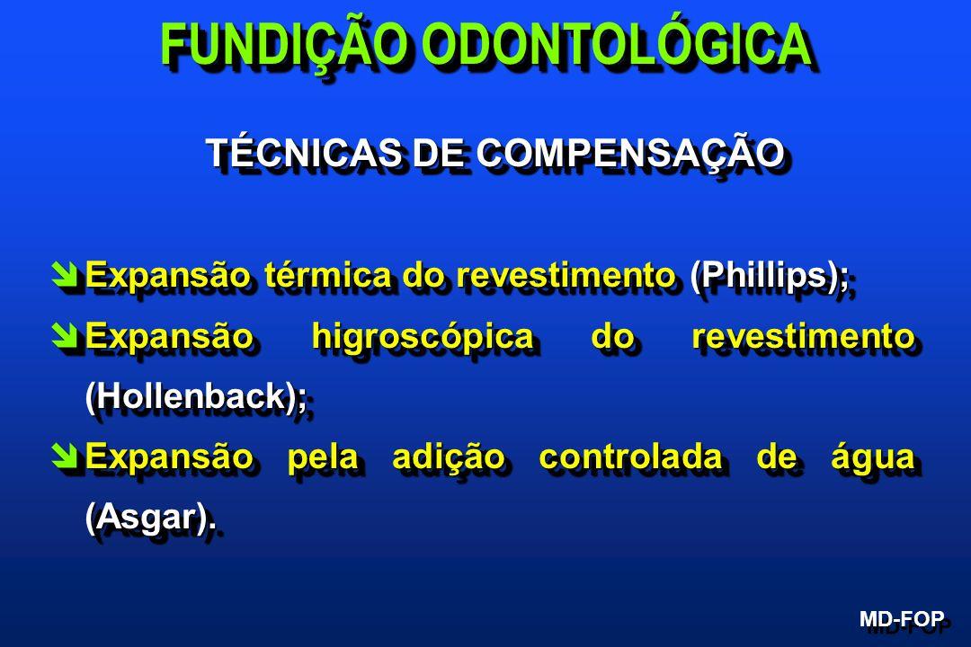 FUNDIÇÃO ODONTOLÓGICA TÉCNICAS DE COMPENSAÇÃO