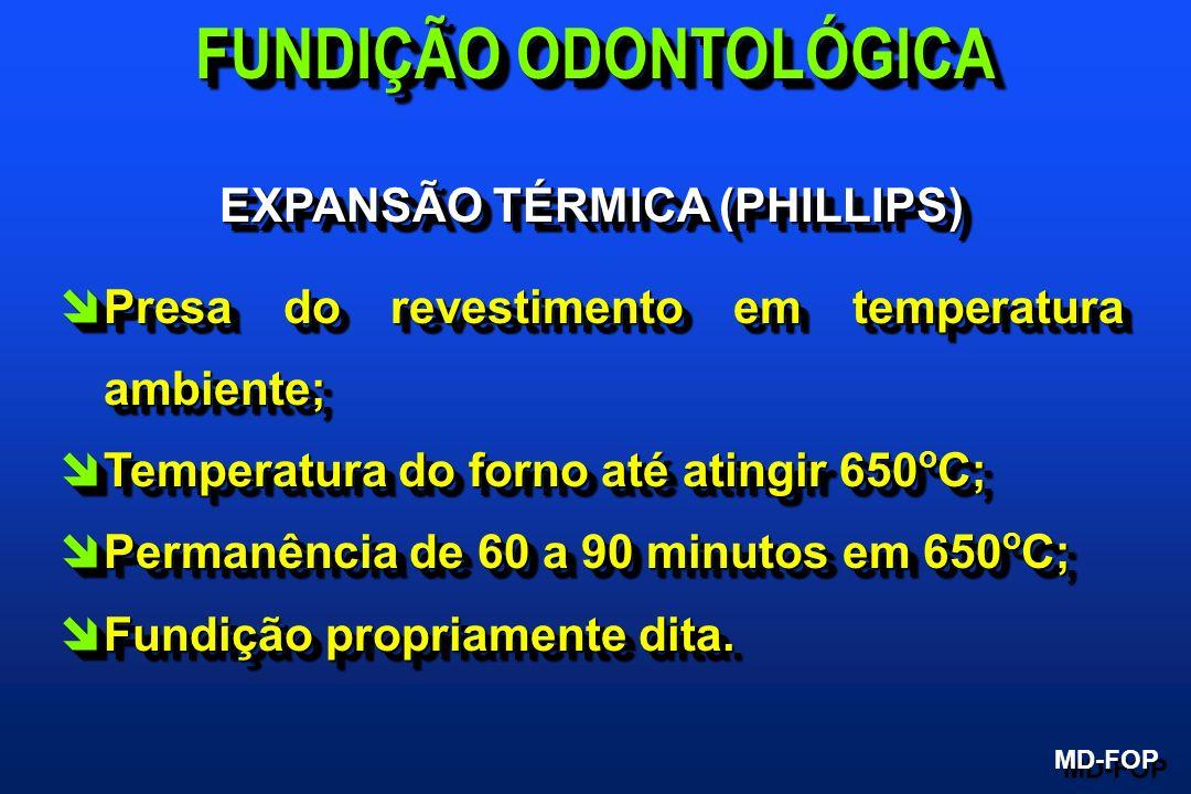 FUNDIÇÃO ODONTOLÓGICA EXPANSÃO TÉRMICA (PHILLIPS)