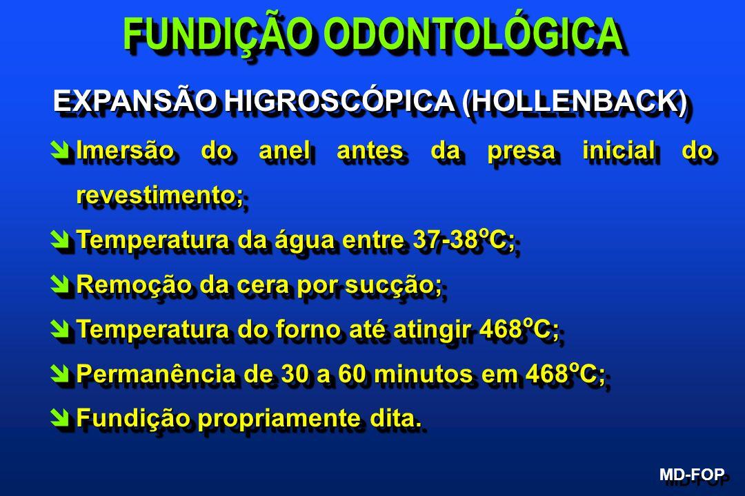 FUNDIÇÃO ODONTOLÓGICA EXPANSÃO HIGROSCÓPICA (HOLLENBACK)