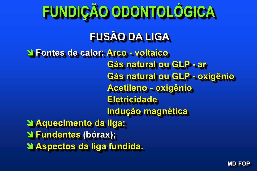 FUNDIÇÃO ODONTOLÓGICA