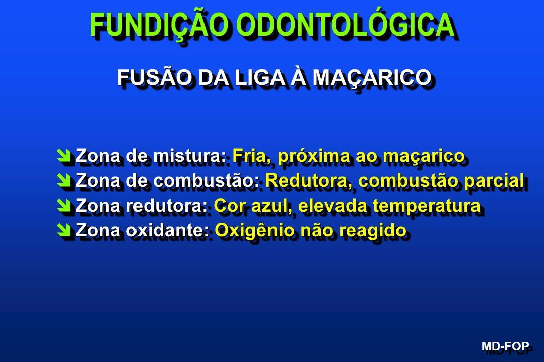 FUNDIÇÃO ODONTOLÓGICA FUSÃO DA LIGA À MAÇARICO