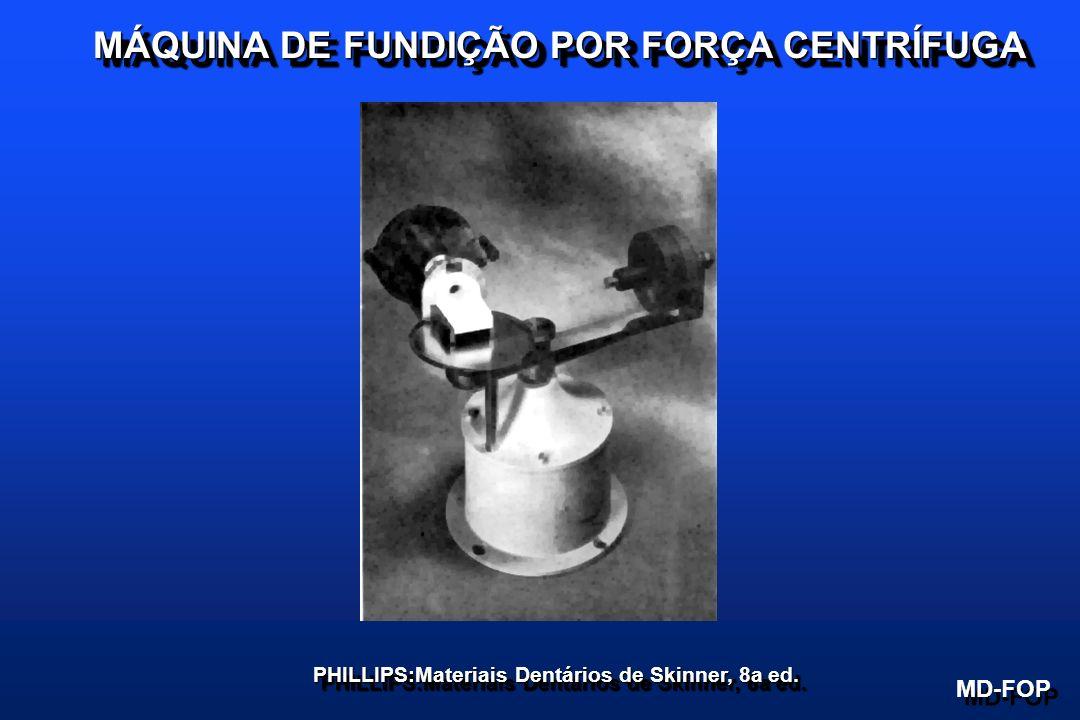 MÁQUINA DE FUNDIÇÃO POR FORÇA CENTRÍFUGA