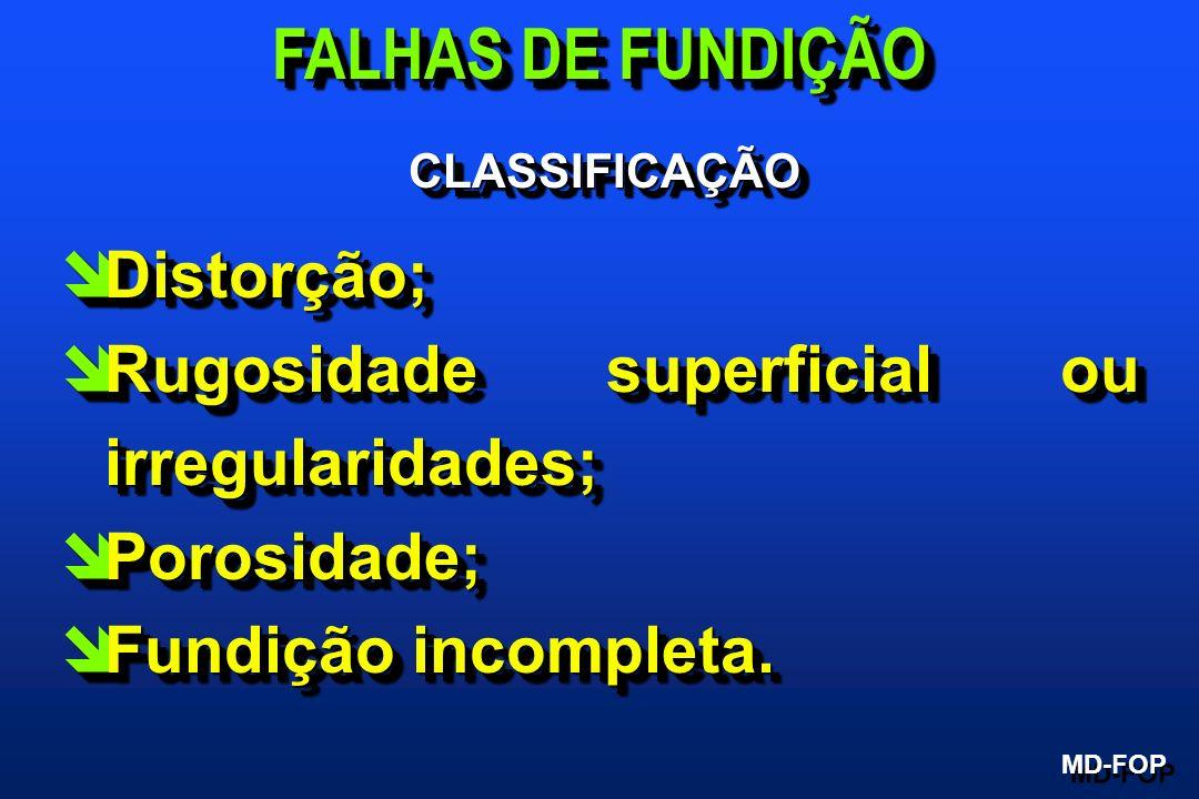FALHAS DE FUNDIÇÃO Distorção;