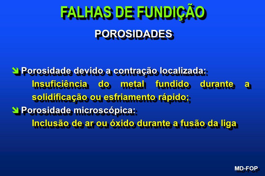 FALHAS DE FUNDIÇÃO POROSIDADES