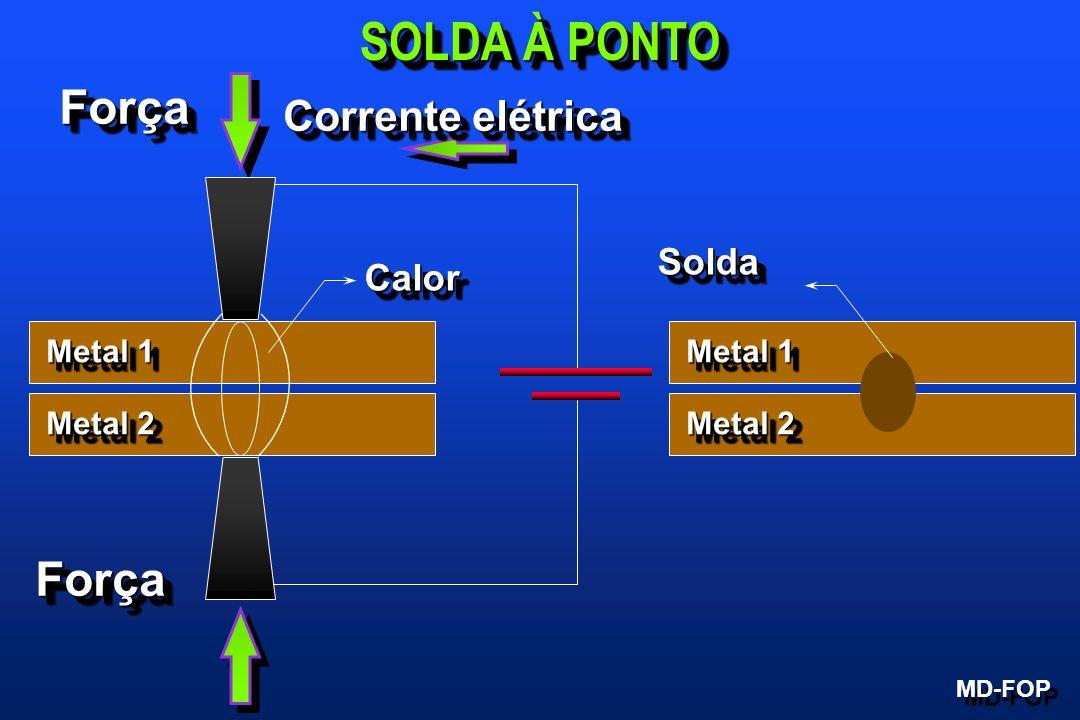 SOLDA À PONTO Força Força Corrente elétrica Solda Calor Metal 1