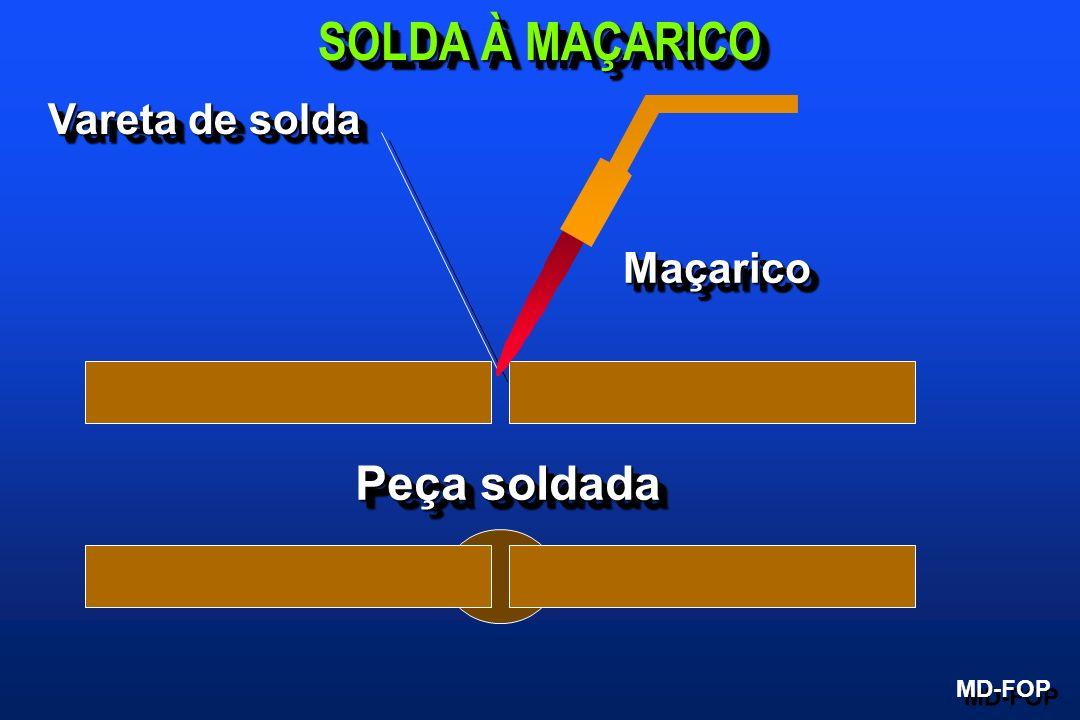 SOLDA À MAÇARICO Vareta de solda Maçarico Peça soldada MD-FOP