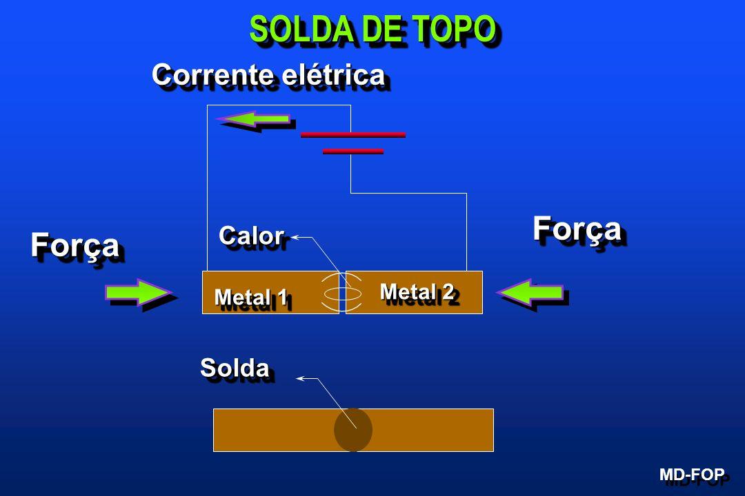 SOLDA DE TOPO Força Força Corrente elétrica Calor Solda Metal 2