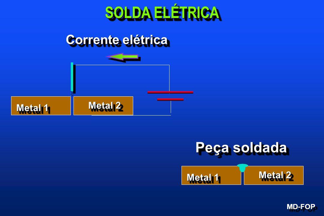 SOLDA ELÉTRICA Peça soldada Corrente elétrica Metal 2 Metal 1 Metal 2