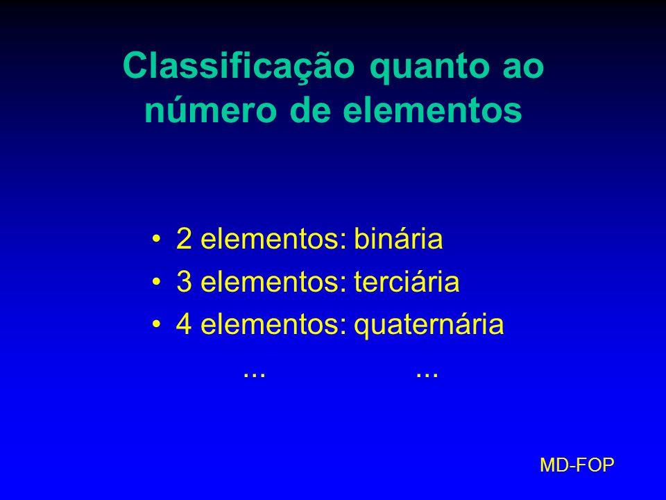 Classificação quanto ao número de elementos