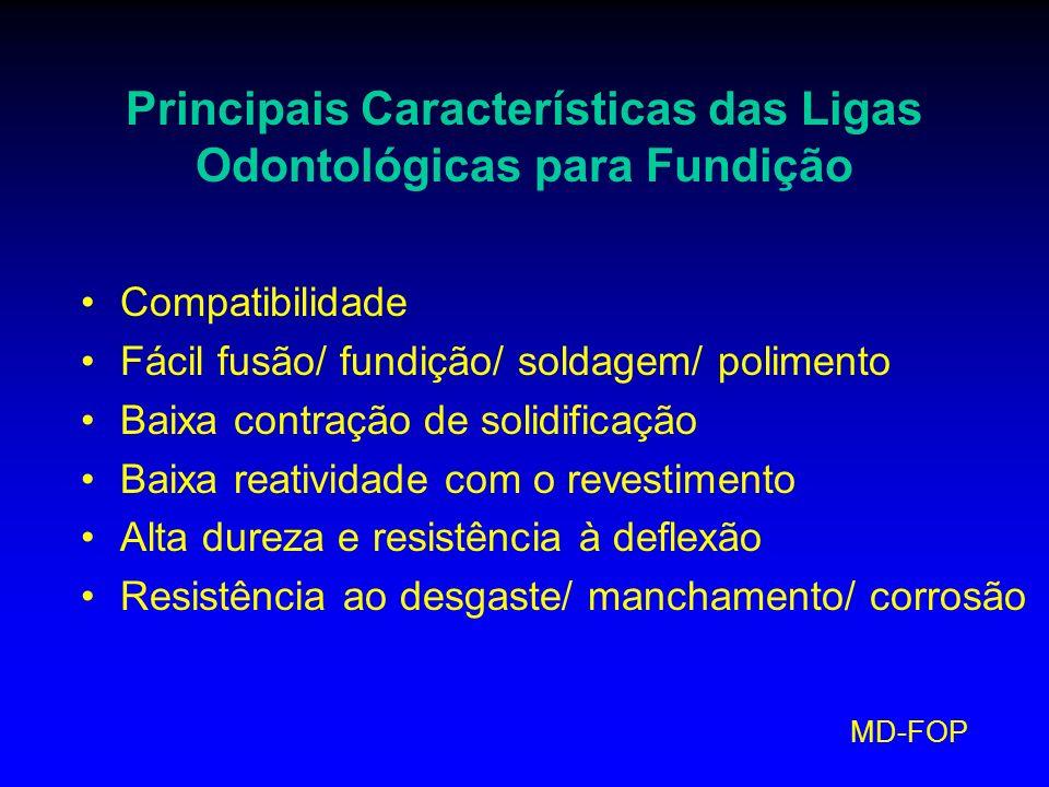 Principais Características das Ligas Odontológicas para Fundição