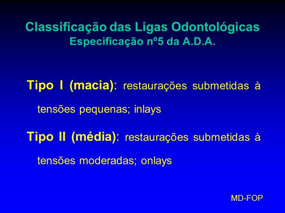 Classificação das Ligas Odontológicas Especificação nº5 da A.D.A.
