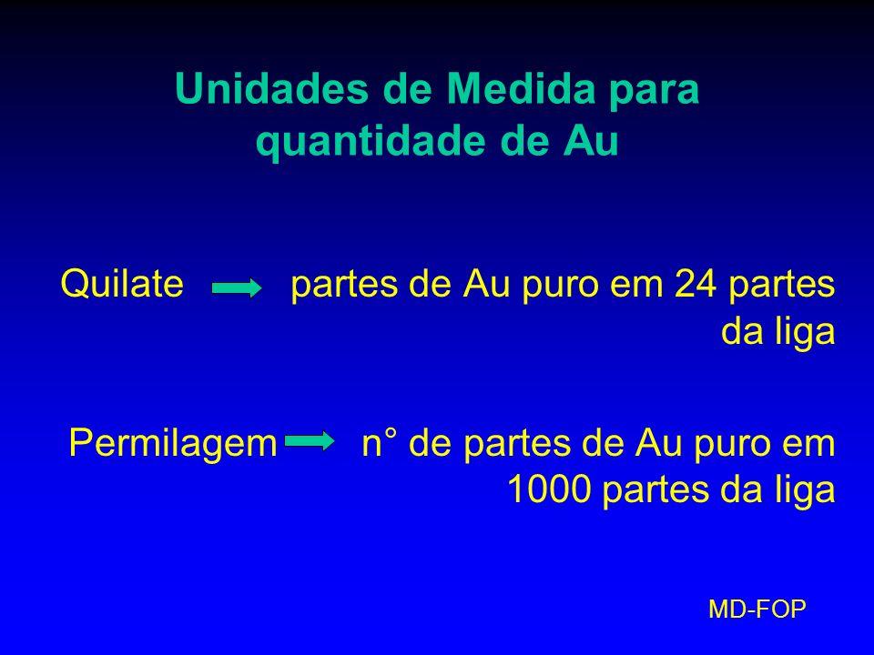 Unidades de Medida para quantidade de Au