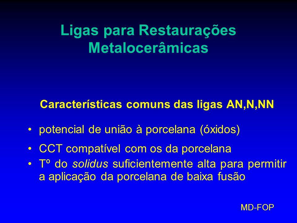 Ligas para Restaurações Metalocerâmicas