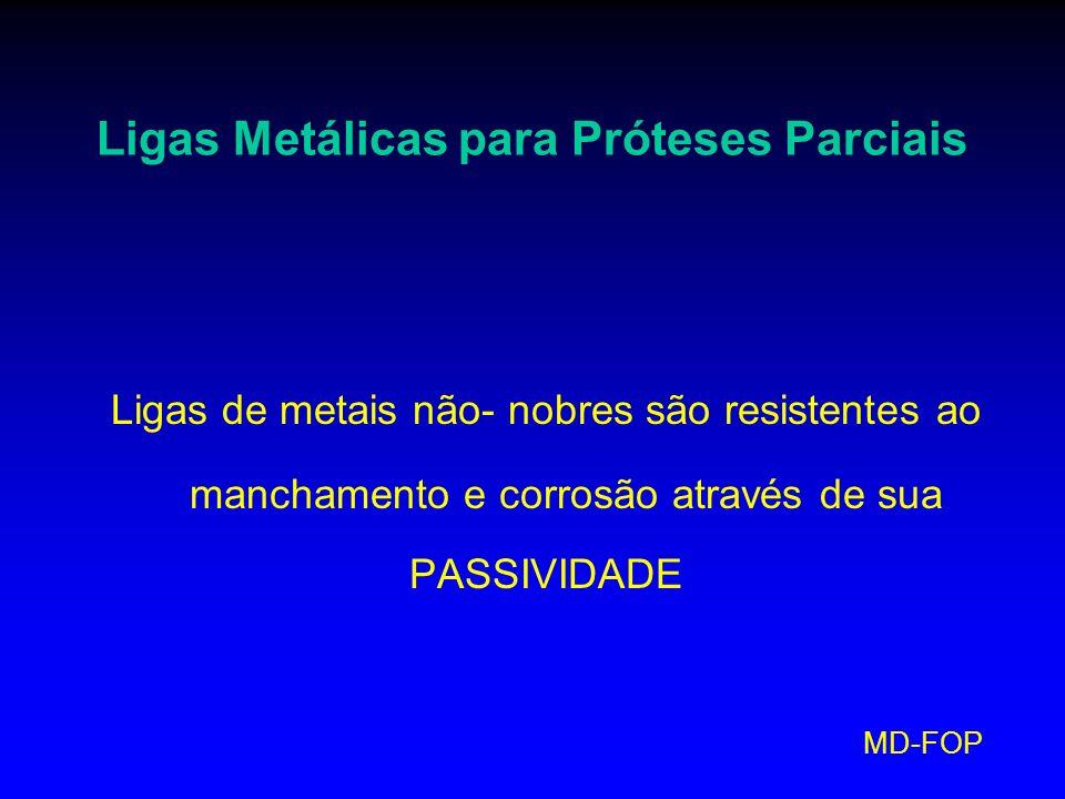 Ligas Metálicas para Próteses Parciais
