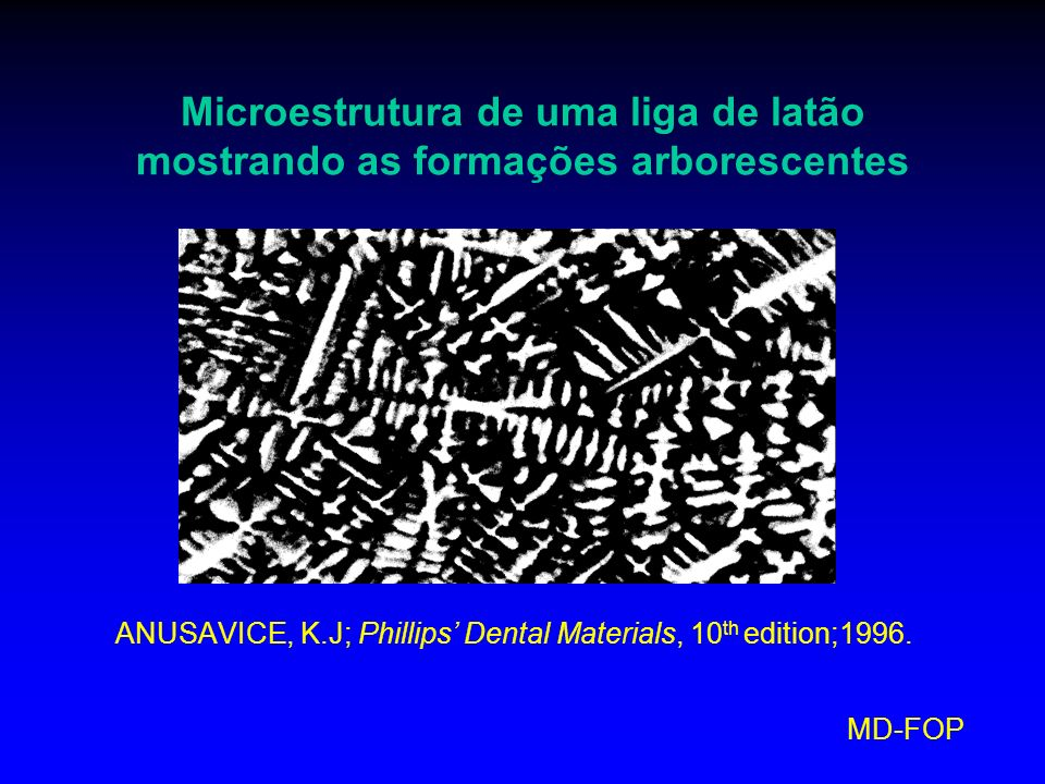 ANUSAVICE, K.J; Phillips' Dental Materials, 10th edition;1996.