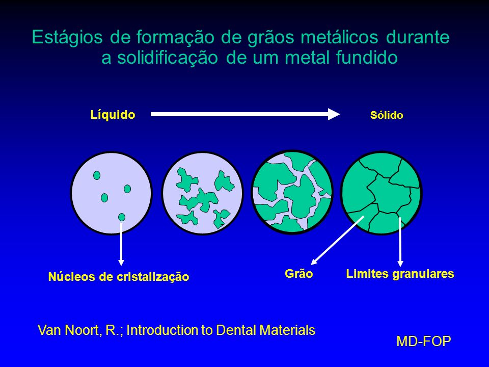 Núcleos de cristalização