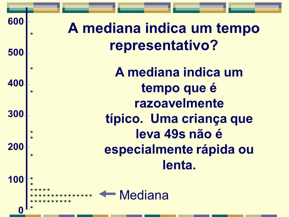 A mediana indica um tempo representativo