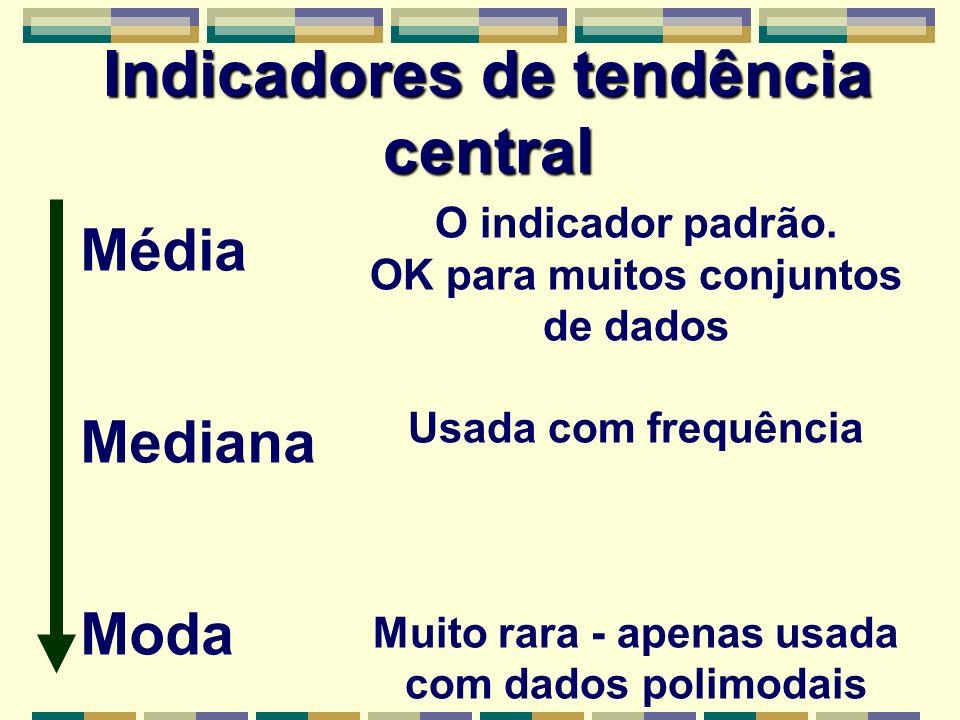 Indicadores de tendência central