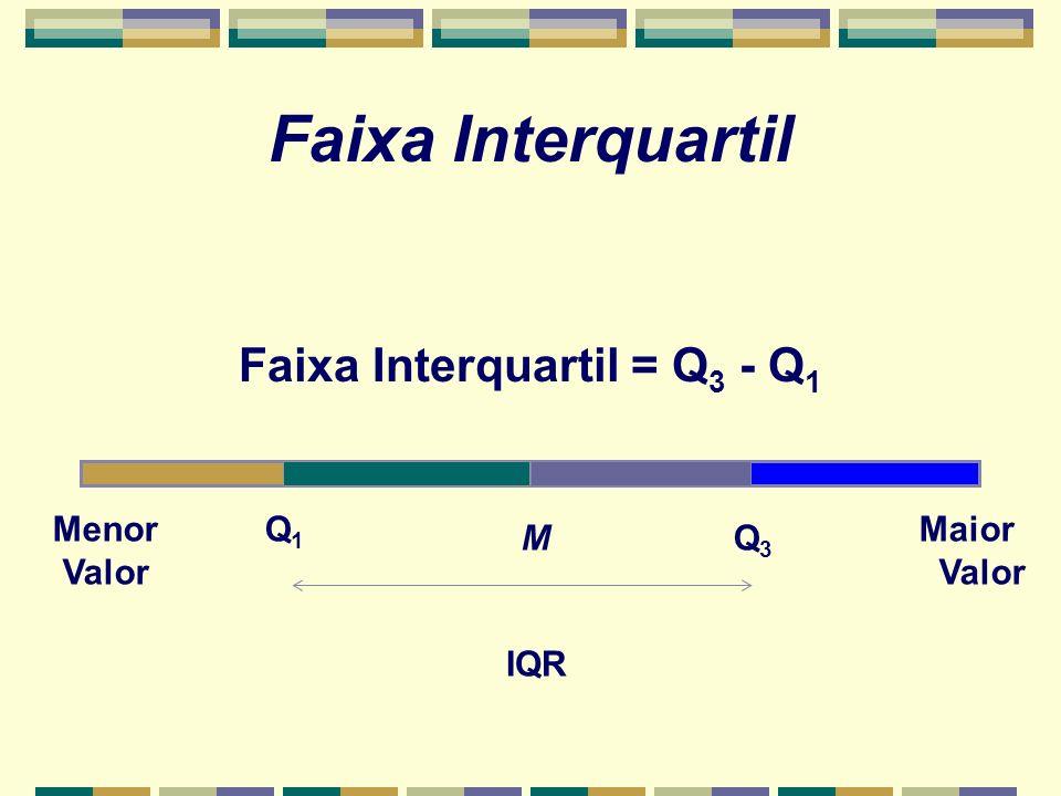 Faixa Interquartil = Q3 - Q1