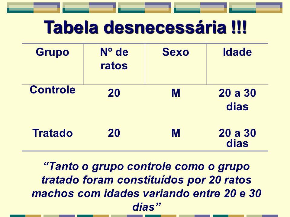 Tabela desnecessária !!! Grupo Nº de ratos Sexo Idade Controle 20 M