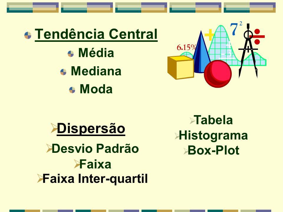 Tendência Central Dispersão