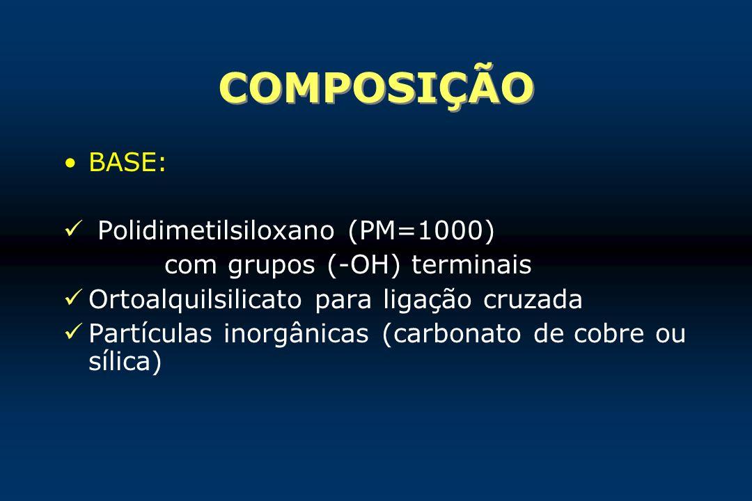COMPOSIÇÃO BASE: Polidimetilsiloxano (PM=1000)
