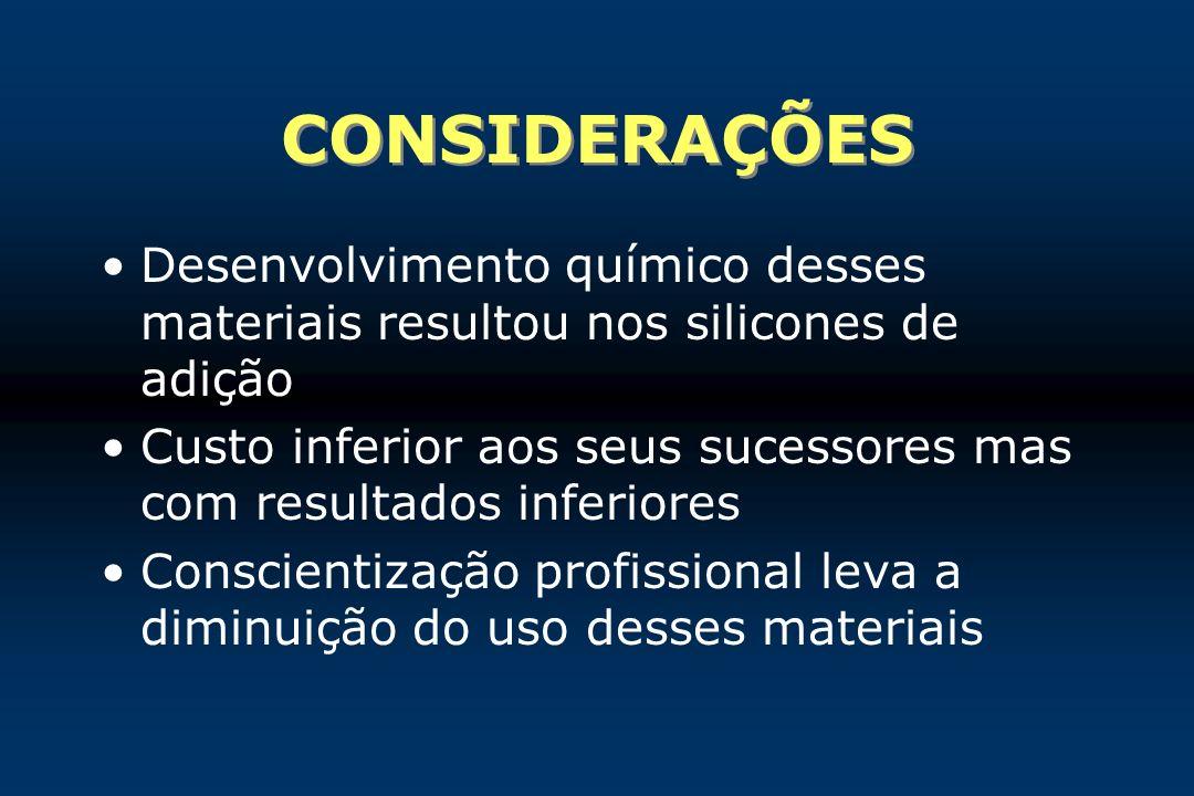 CONSIDERAÇÕESDesenvolvimento químico desses materiais resultou nos silicones de adição.