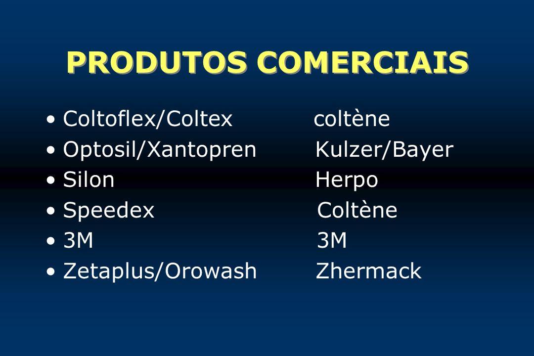 PRODUTOS COMERCIAIS Coltoflex/Coltex coltène
