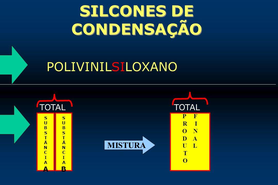 SILCONES DE CONDENSAÇÃO