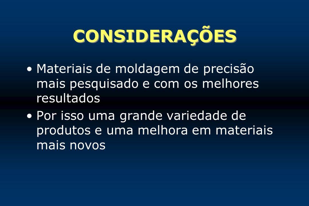 CONSIDERAÇÕES Materiais de moldagem de precisão mais pesquisado e com os melhores resultados.