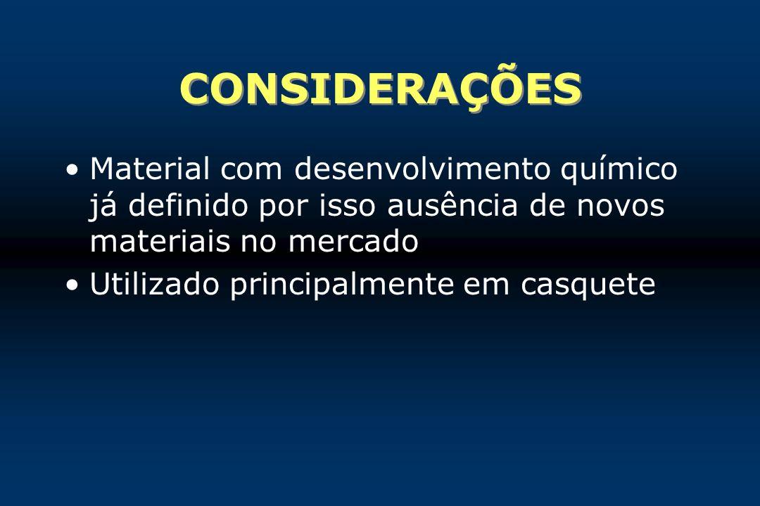CONSIDERAÇÕES Material com desenvolvimento químico já definido por isso ausência de novos materiais no mercado.