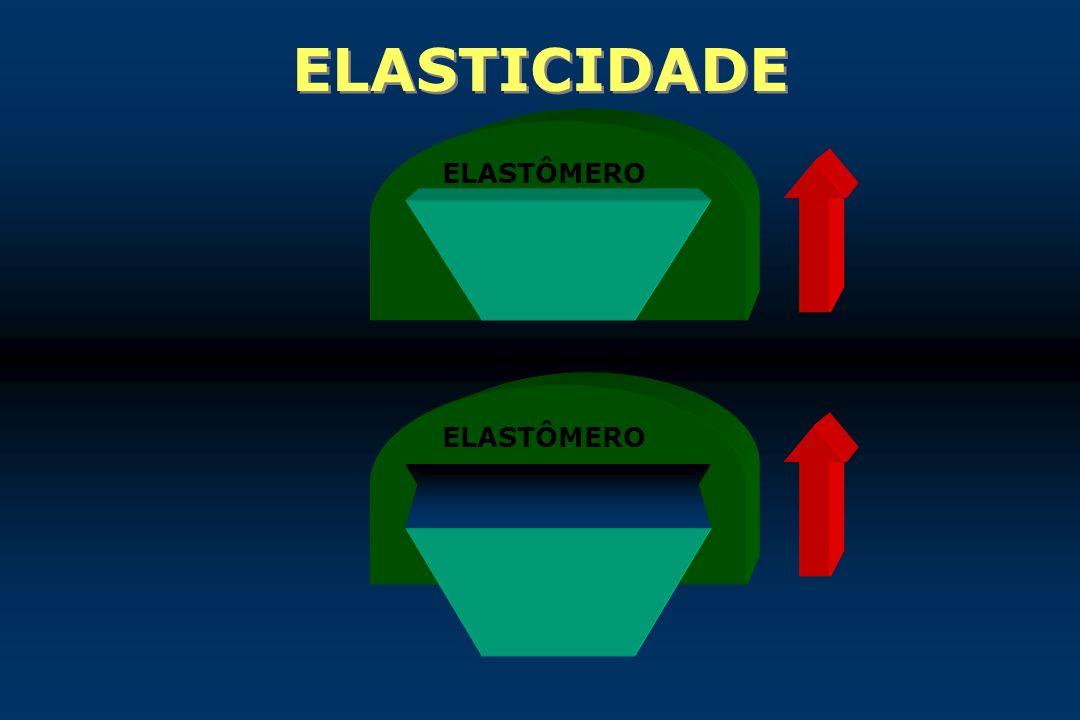 ELASTICIDADE ELASTÔMERO ELASTÔMERO RETENTIVA