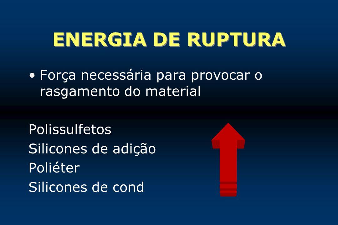 ENERGIA DE RUPTURA Força necessária para provocar o rasgamento do material. Polissulfetos. Silicones de adição.