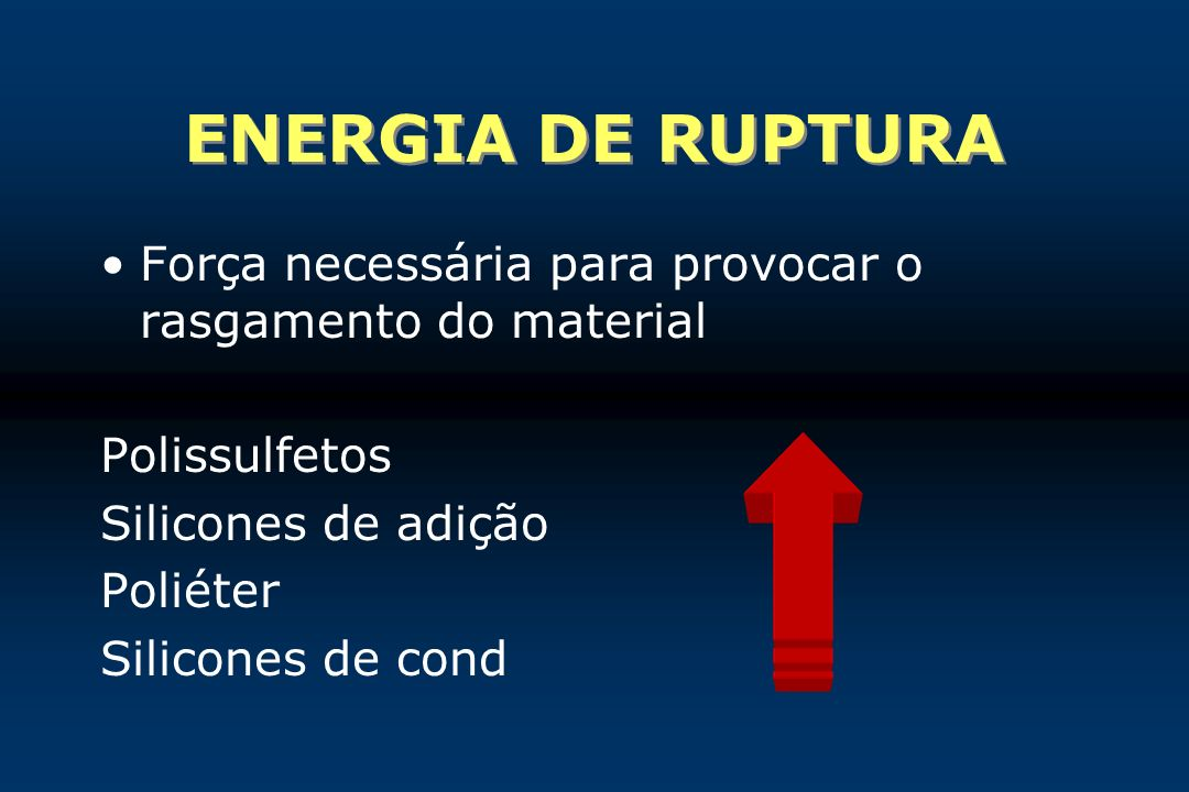 ENERGIA DE RUPTURAForça necessária para provocar o rasgamento do material. Polissulfetos. Silicones de adição.