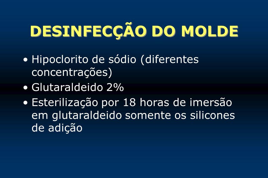 DESINFECÇÃO DO MOLDE Hipoclorito de sódio (diferentes concentrações)