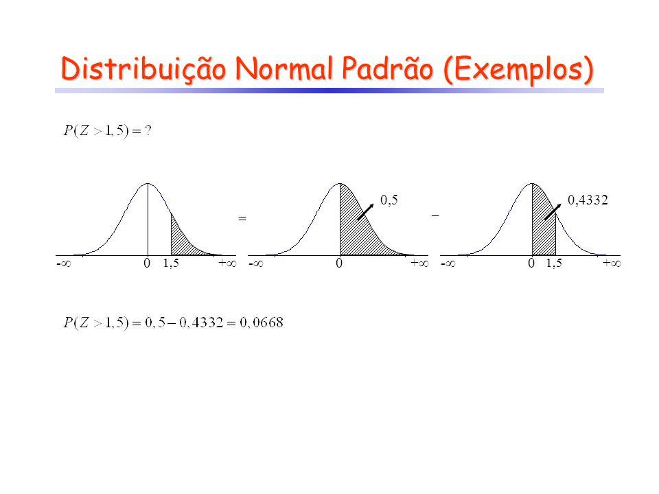 Distribuição Normal Padrão (Exemplos)