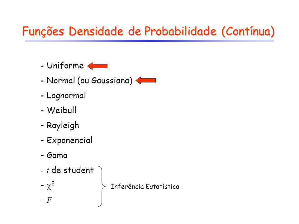 Funções Densidade de Probabilidade (Contínua)