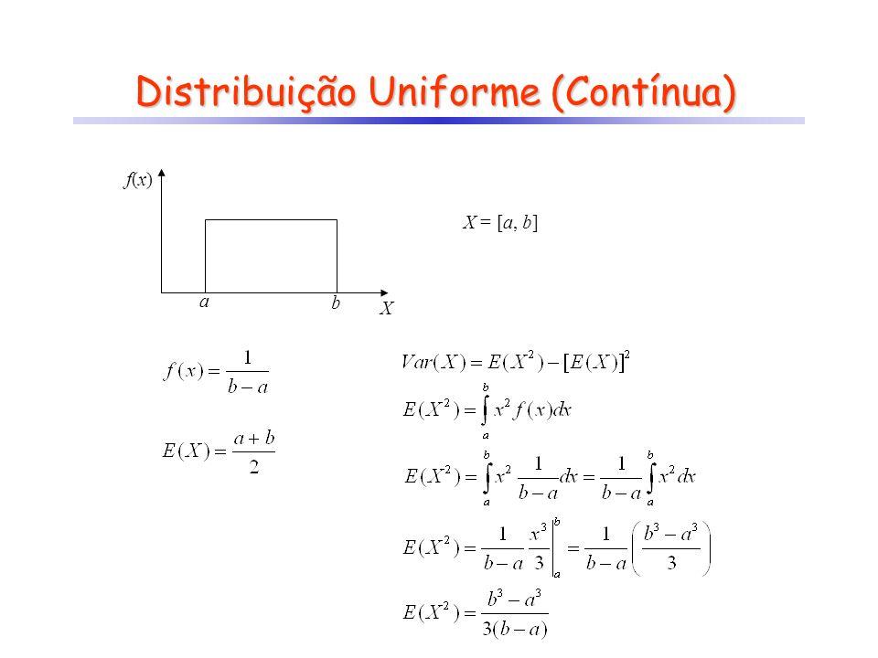 Distribuição Uniforme (Contínua)
