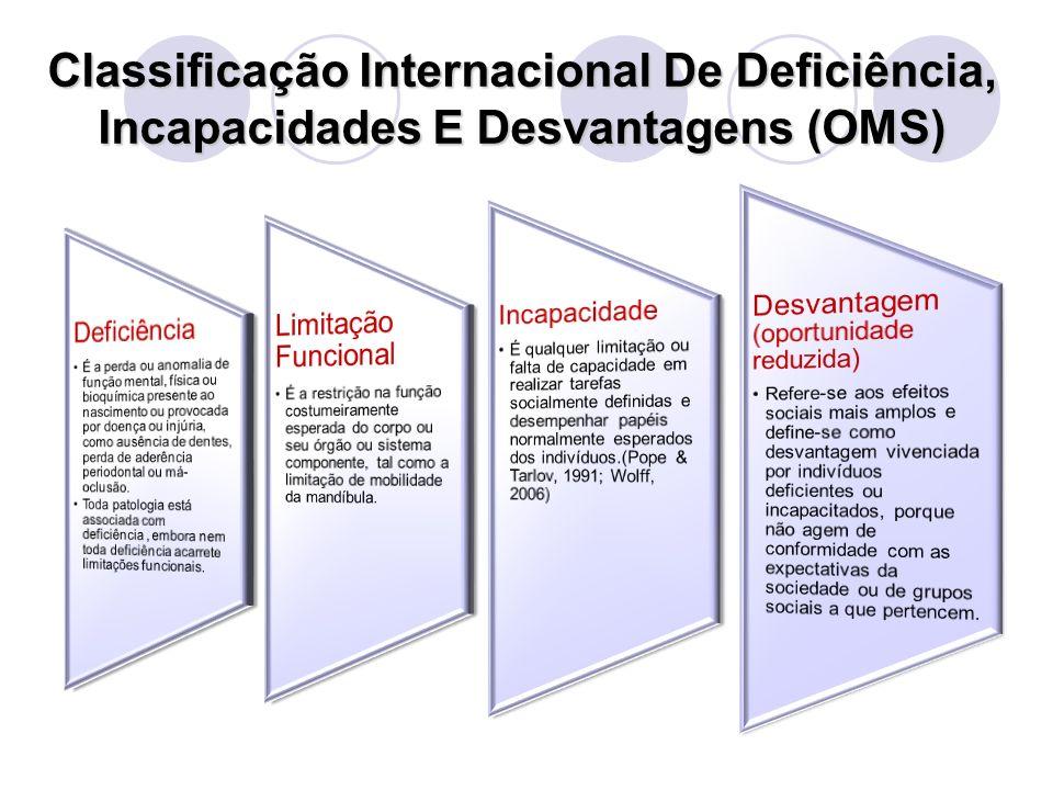 Classificação Internacional De Deficiência, Incapacidades E Desvantagens (OMS)