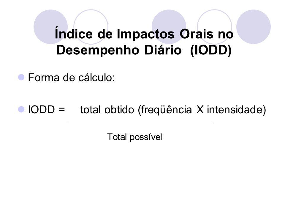 Índice de Impactos Orais no Desempenho Diário (IODD)