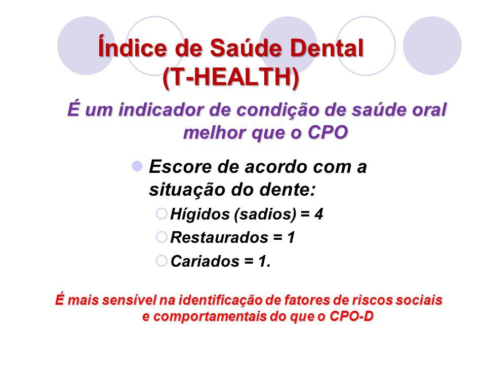 Índice de Saúde Dental (T-HEALTH)