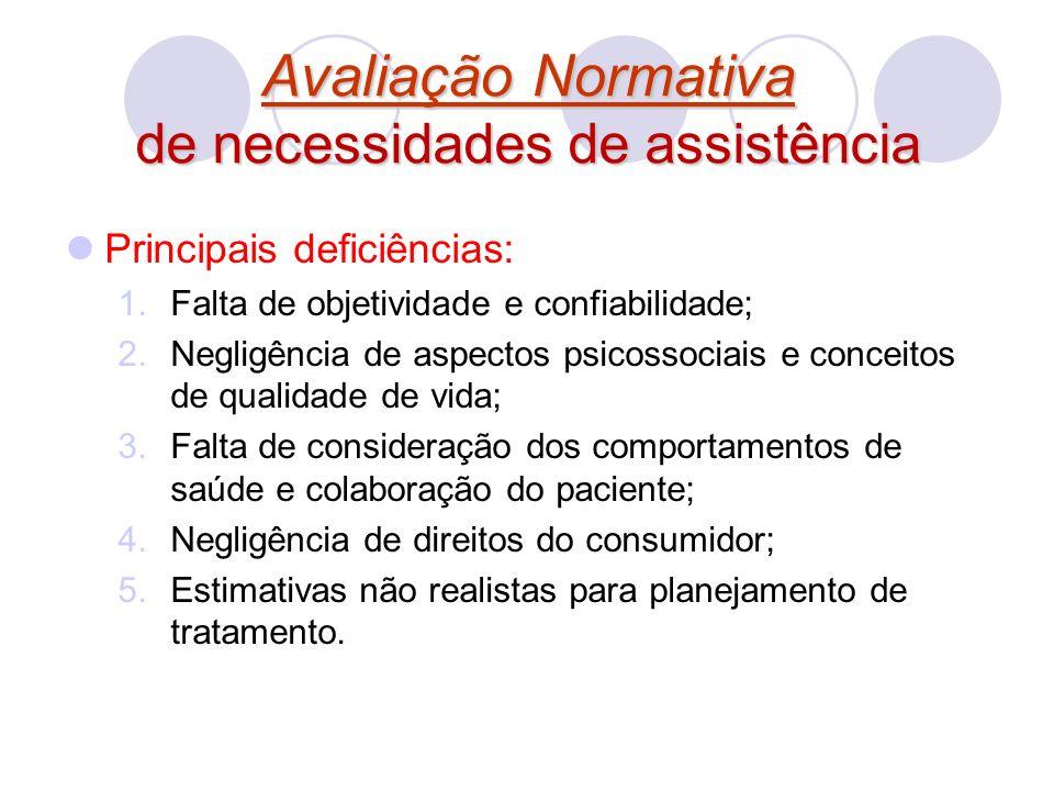 Avaliação Normativa de necessidades de assistência