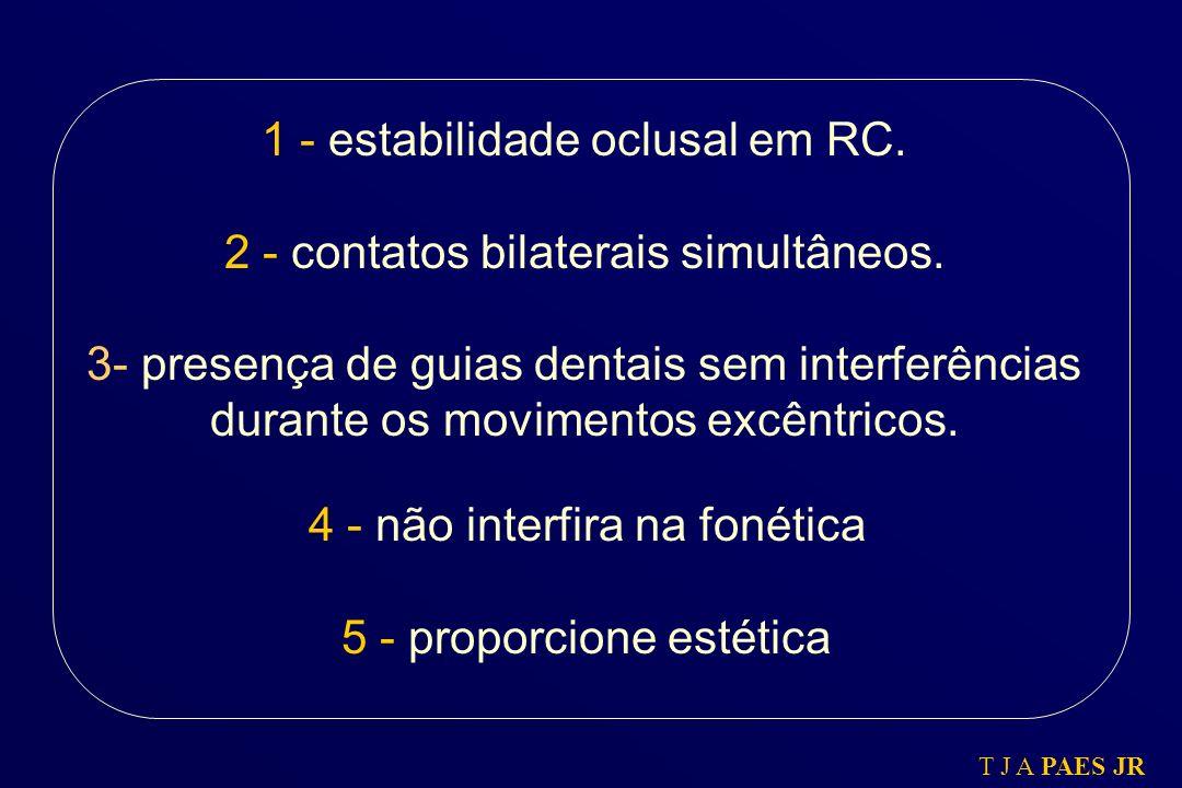 1 - estabilidade oclusal em RC. 2 - contatos bilaterais simultâneos.